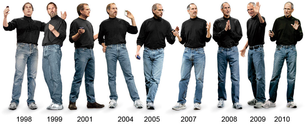 Steve Jobs Decision Fatigue
